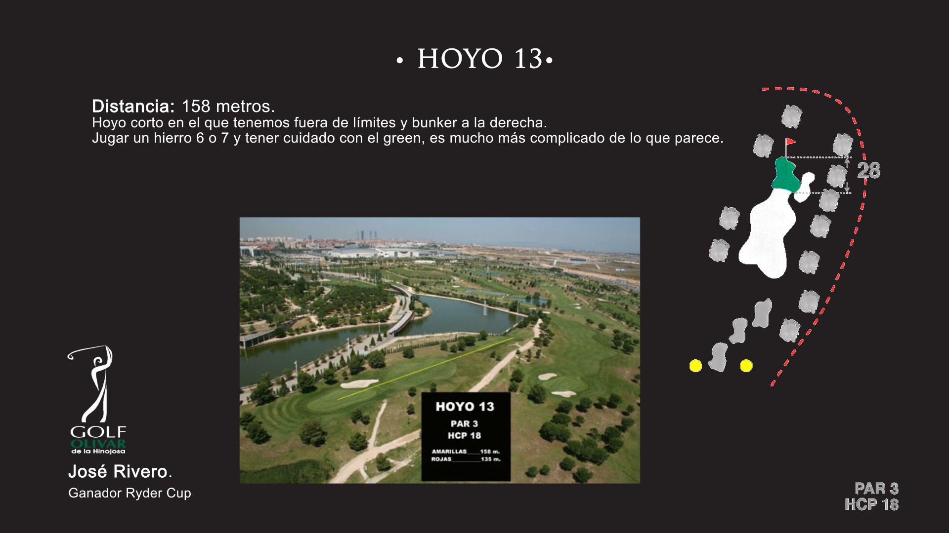 Hoyo 13 Olivar de la Hinojosa