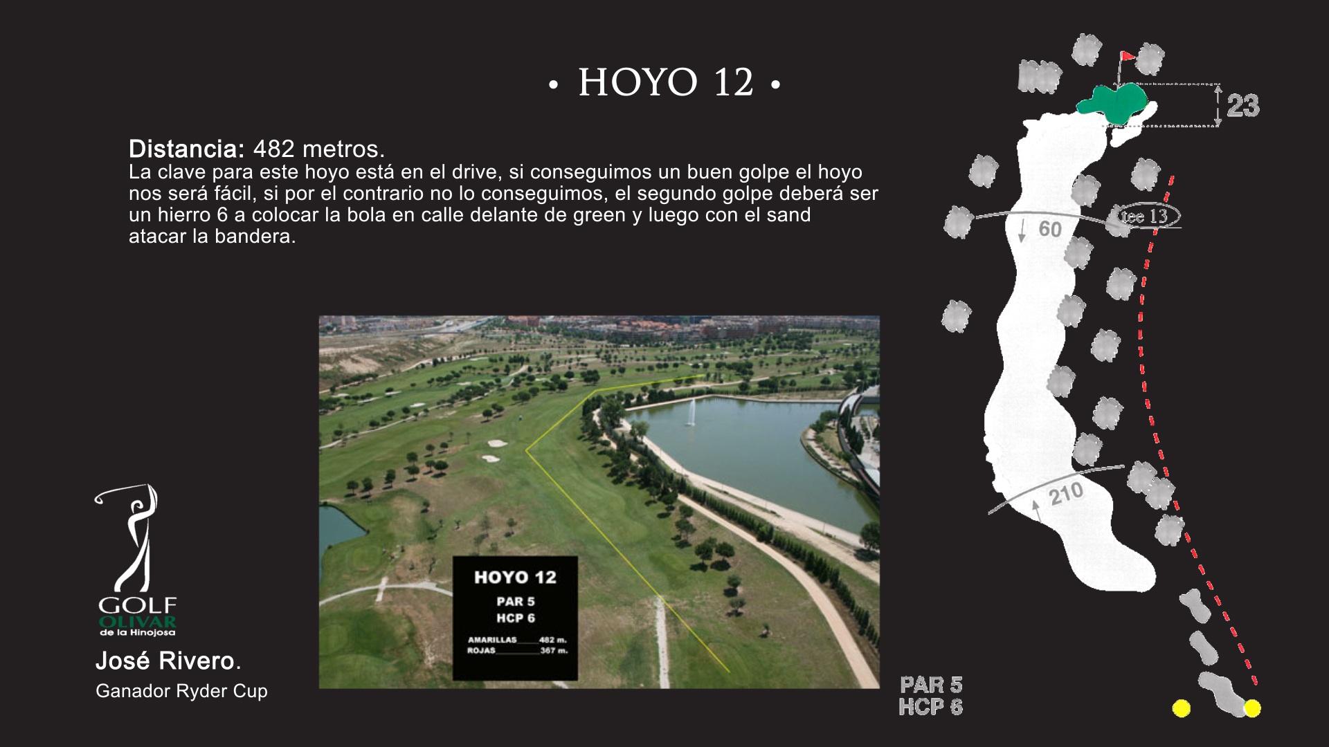Hoyo 12 Olivar de la Hinojosa